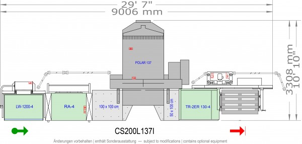 POLAR CuttingSystem 200, CS-200-L-137-i